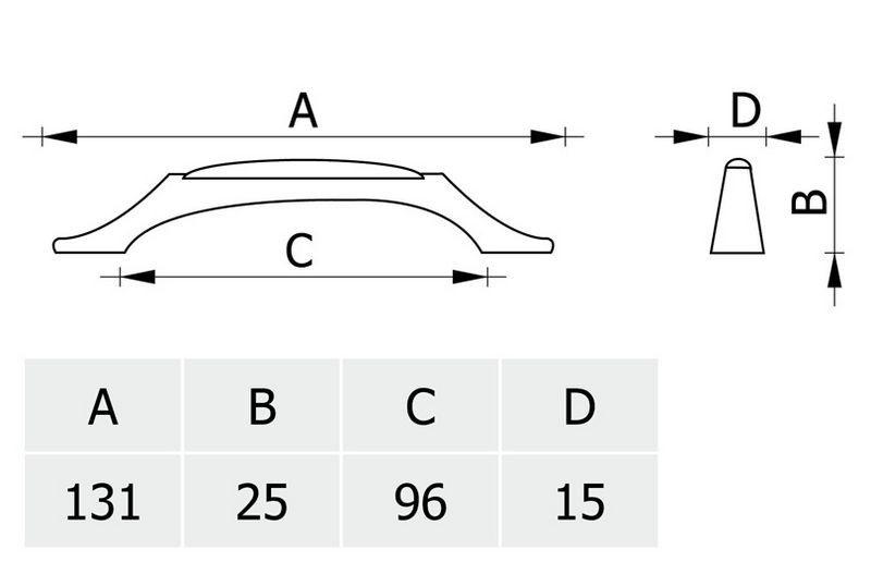 Ручка мебельная RH219