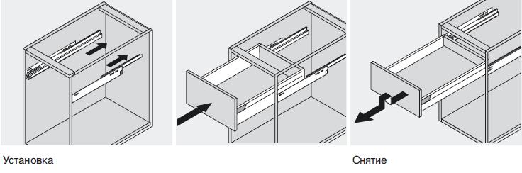 Установка и снятие ящика Тандембокс (Tandembox).