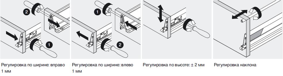 Регулировка ящика Тандембокс (Tandembox).