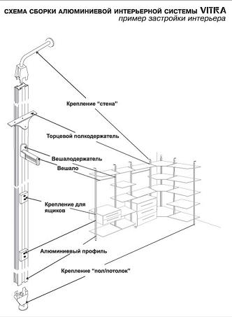Схема сборки интерьерной системы VITRA с алюминиевым каркасом.