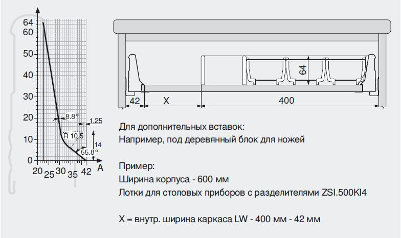 ORGA-LINE: проектирование