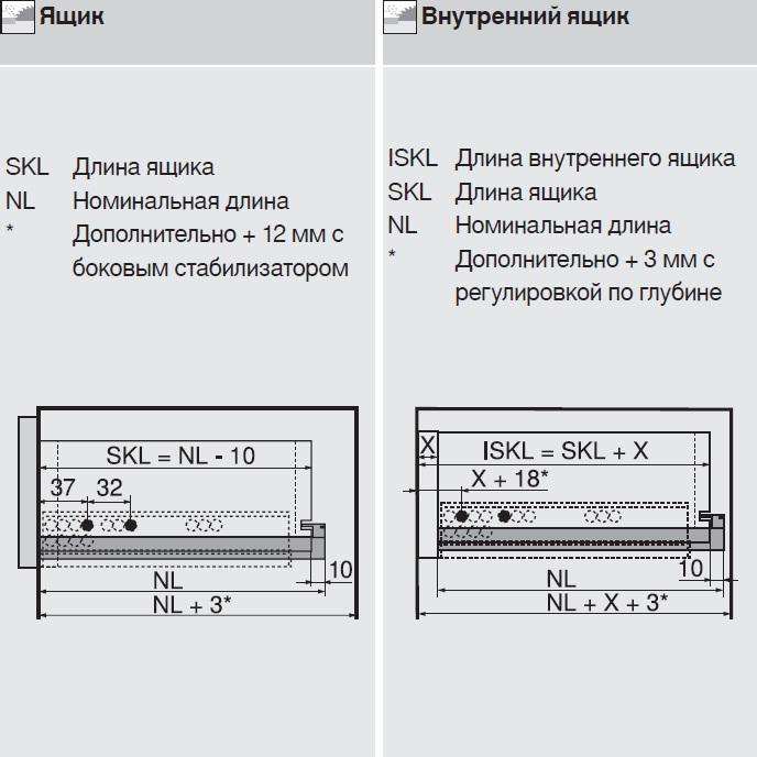 Blum направляющие схема
