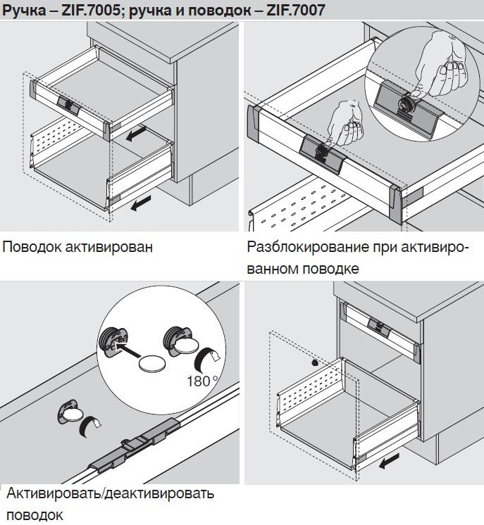 Схема сборки тандембокс блюм
