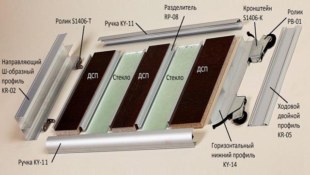 Схема сборки шкафа-купе УНИВЕРСАЛ