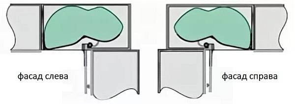 Левый/правый комплект