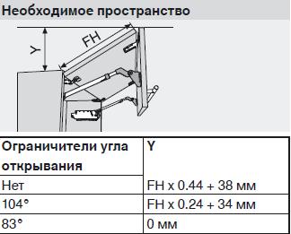 Aventos hf схема установки 223